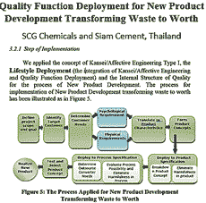 Lifestyle Deployment example. Click for a larger view